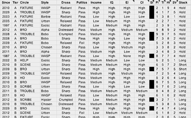 tabla excel contactos